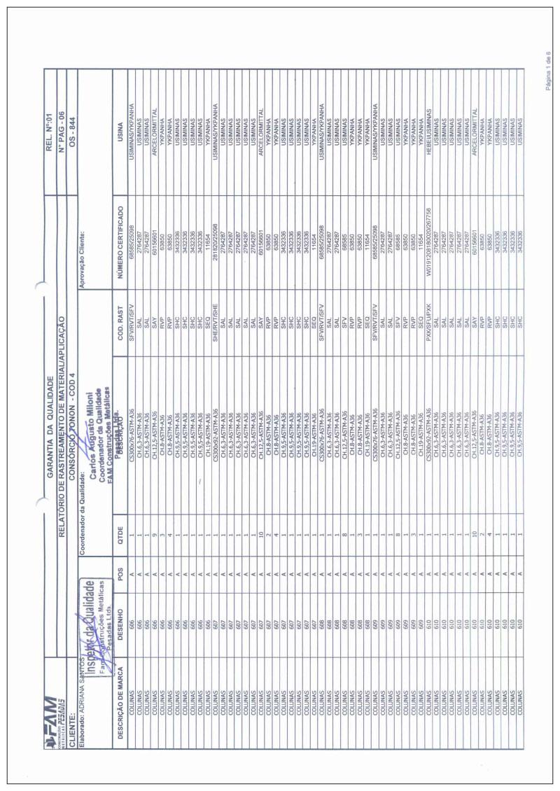 Construção Estrutura metálica Databook